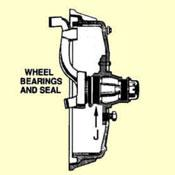 J. Front Wheel Inner Bearings