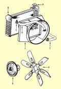Radiator, Fan, Fan Clutch, Hoses